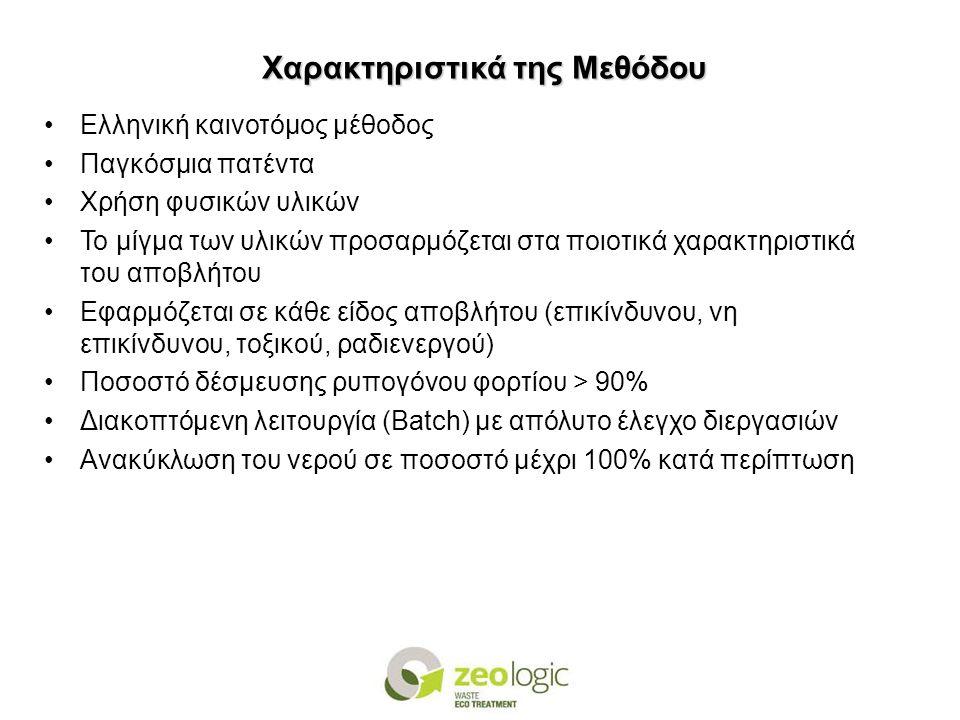 Ελληνική καινοτόμος μέθοδος Παγκόσμια πατέντα Χρήση φυσικών υλικών Το μίγμα των υλικών προσαρμόζεται στα ποιοτικά χαρακτηριστικά του αποβλήτου Εφαρμόζ