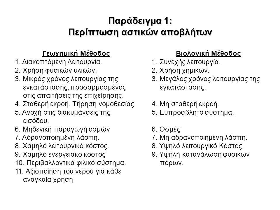 Παράδειγμα 1: Περίπτωση αστικών αποβλήτων Γεωχημική Μέθοδος 1. Διακοπτόμενη Λειτουργία. 2. Χρήση φυσικών υλικών. 3. Μικρός χρόνος λειτουργίας της εγκα
