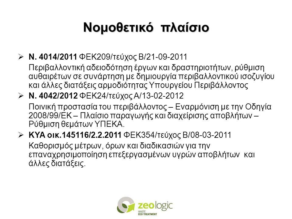 Nομοθετικό πλαίσιο  Ν. 4014/2011 ΦΕΚ209/τεύχος Β/21-09-2011 Περιβαλλοντική αδειοδότηση έργων και δραστηριοτήτων, ρύθμιση αυθαιρέτων σε συνάρτηση με δ