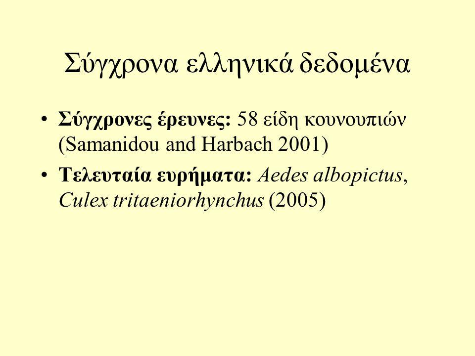 Σύγχρονα ελληνικά δεδομένα Σύγχρονες έρευνες: 58 είδη κουνουπιών (Samanidou and Harbach 2001) Τελευταία ευρήματα: Aedes albopictus, Culex tritaeniorhy
