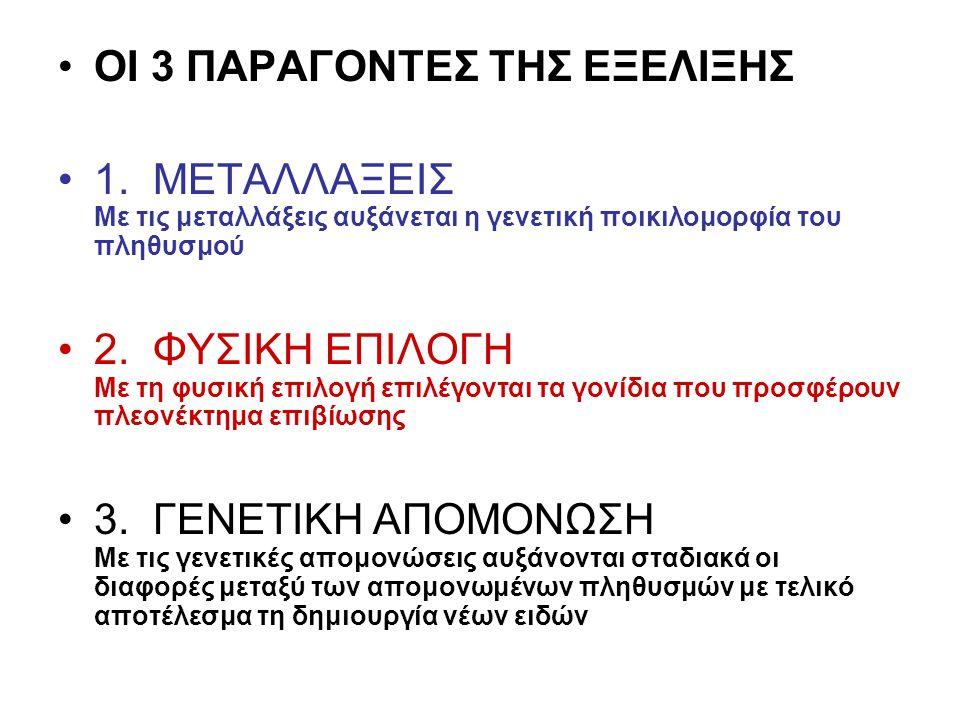 ΟΙ 3 ΠΑΡΑΓΟΝΤΕΣ ΤΗΣ ΕΞΕΛΙΞΗΣ 1.