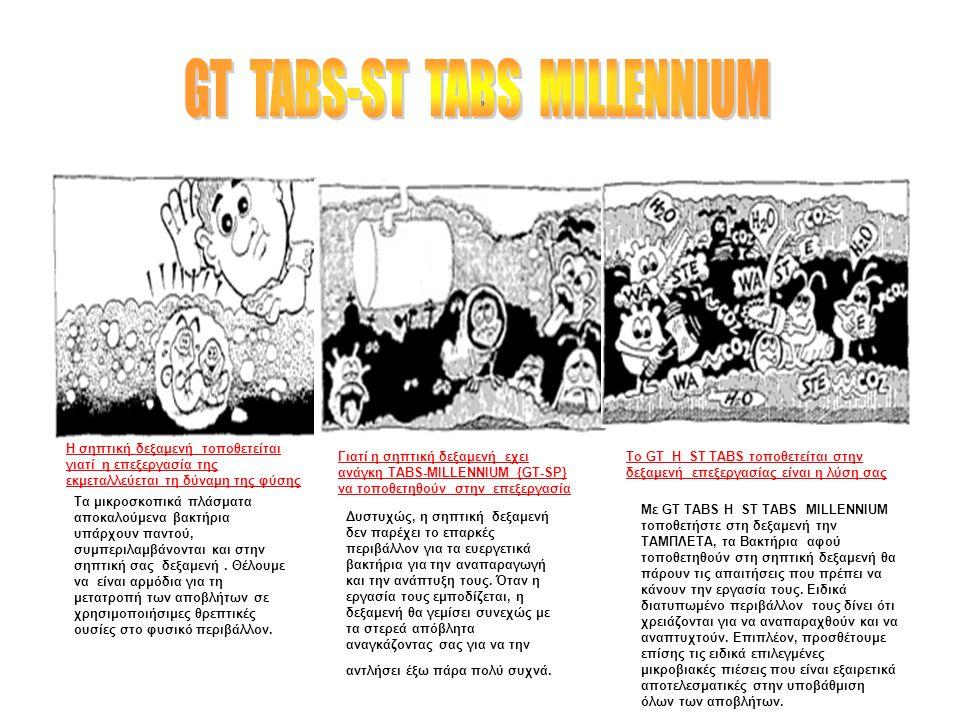 . GT-TABS Η σηπτική δεξαμενή τοποθετείται γιατί η επεξεργασία της εκμεταλλεύεται τη δύναμη της φύσης Γιατί η σηπτική δεξαμενή εχει ανάγκη TABS-MILLENN