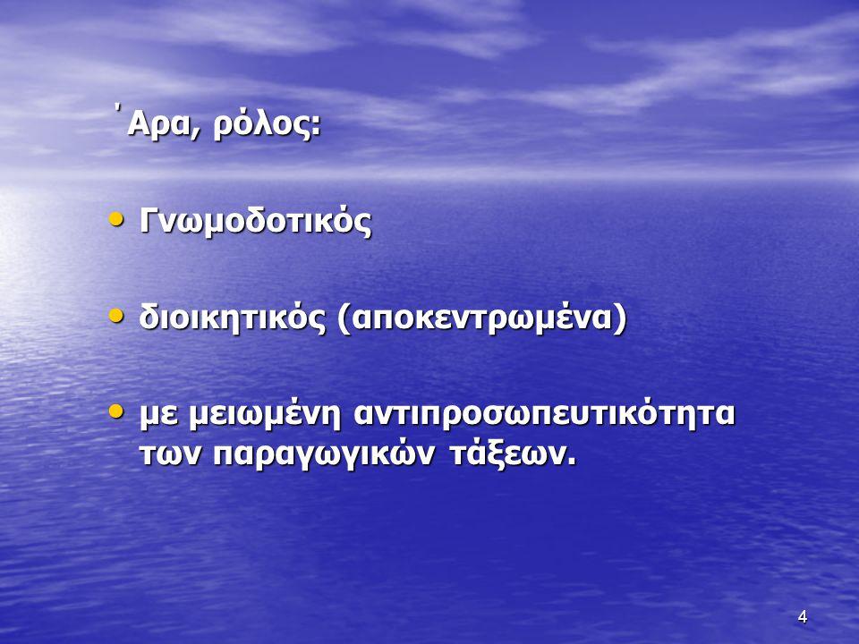 4 ΄ Αρα, ρόλος: Γνωμοδοτικός Γνωμοδοτικός διοικητικός (αποκεντρωμένα) διοικητικός (αποκεντρωμένα) με μειωμένη αντιπροσωπευτικότητα των παραγωγικών τάξεων.