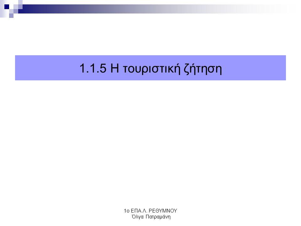 1o ΕΠΑ.Λ. ΡΕΘΥΜΝΟΥ Όλγα Πατραμάνη 1.1.5 Η τουριστική ζήτηση