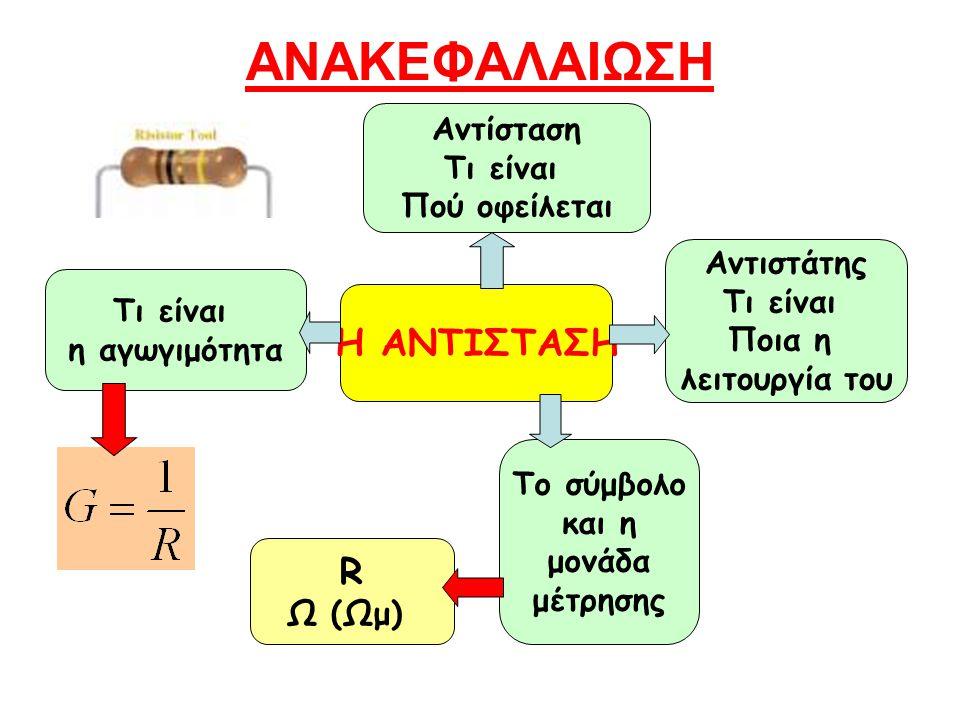 ΑΝΑΚΕΦΑΛΑΙΩΣΗ Αντιστάτης Τι είναι Ποια η λειτουργία του Αντίσταση Τι είναι Πού οφείλεται Η ΑΝΤΙΣΤΑΣΗ Το σύμβολο και η μονάδα μέτρησης Τι είναι η αγωγιμότητα R Ω (Ωμ)