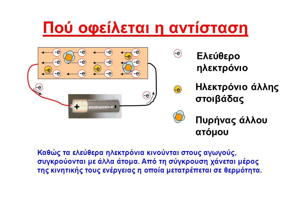Πού οφείλεται η αντίσταση Ελεύθερο ηλεκτρόνιο Ηλεκτρόνιο άλλης στοιβάδας Πυρήνας άλλου ατόμου + - -e Α Καθώς τα ελεύθερα ηλεκτρόνια κινούνται στους αγωγούς, συγκρούονται με άλλα άτομα.