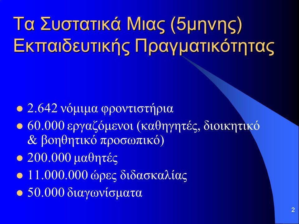 2 Τα Συστατικά Μιας (5μηνης) Εκπαιδευτικής Πραγματικότητας 2.642 νόμιμα φροντιστήρια 60.000 εργαζόμενοι (καθηγητές, διοικητικό & βοηθητικό προσωπικό)