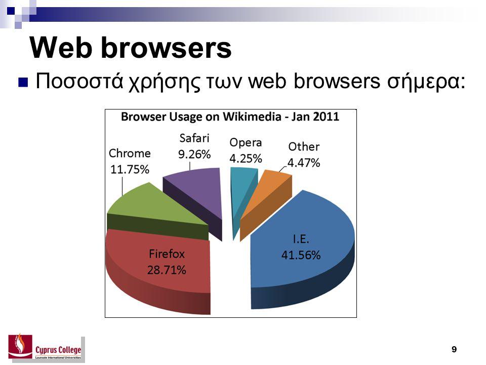 9 Web browsers Ποσοστά χρήσης των web browsers σήμερα: