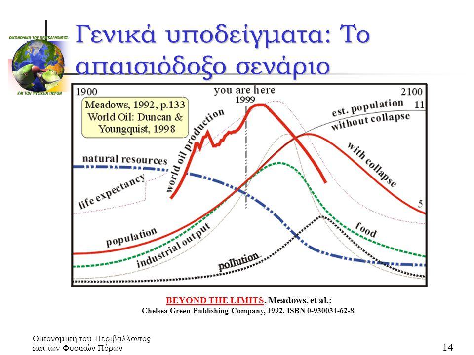 Οικονομική του Περιβάλλοντος και των Φυσικών Πόρων 13 Τα συμπεράσματα 1. Με δεδομένες τις συνθήκες, σε λιγότερο από 100 χρόνια οι φυσικοί πόροι εξαντλ