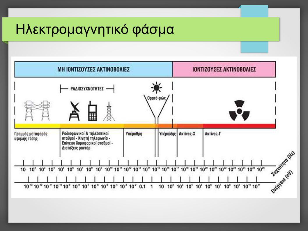Ηλεκτρομαγνητισμός και φυσικά φαινόμενα ● Βόρειο και Νότιο Σέλας – http://vimeo.com/35586157 http://vimeo.com/35586157 – http://vimeo.com/62863154 http://vimeo.com/62863154 ● Μαγνητική καταιγίδα: ο βομβαρδισμός των υψηλών ατμοσφαιρικών στρωμάτων από ηλεκτρόνια που προέρχονται από ρεύματα φορτισμένων σωματίων από τον Ήλιο ● Το Σέλας παράγεται όταν τα ηλεκτρόνια της μαγνητικής καταιγίδας συγκρούονται με τα άτομα της γήινης ατμόσφαιρας και τα αναγκάζουν να φωτοβολούν σε χρώματα χαρακτηριστικά για κάθε αέριο