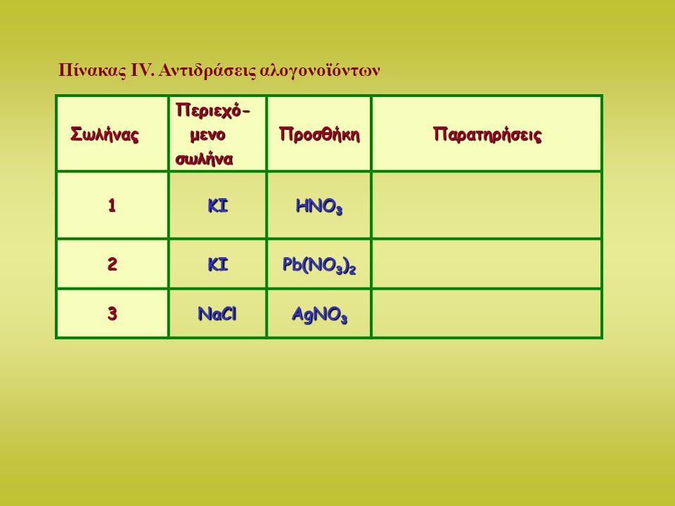 Σωλήνας ΣωλήναςΠεριεχό- μενο μενοσωλήναΠροσθήκηΠαρατηρήσεις 1KI ΗΝΟ 3 2KI Pb(NO 3 ) 2 3NaCl AgNO 3 Πίνακας ΙV. Αντιδράσεις αλογονοϊόντων
