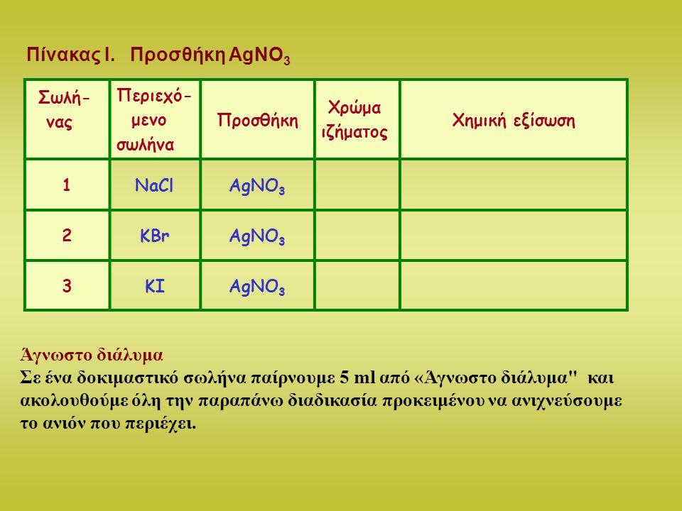 Πίνακας Ι. Προσθήκη ΑgNO 3 Σωλή- νας Περιεχό- μενο σωλήνα Προσθήκη Χρώμα ιζήματος Χημική εξίσωση 1NaClAgNO 3 2KBrAgNO 3 3KIAgNO 3 Άγνωστο διάλυμα Σε έ