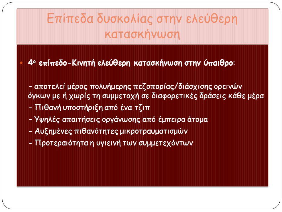 Βιβλιογραφία Κουθούρης, Χ.(2009).