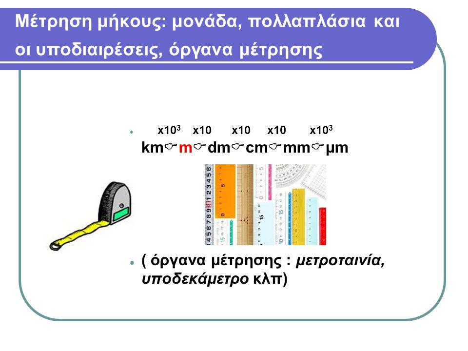 Μέτρηση μήκους: μονάδα, πολλαπλάσια και οι υποδιαιρέσεις, όργανα μέτρησης x10 3 x10 x10 x10 x10 3 km  m  dm  cm  mm  μm ( όργανα μέτρησης : μετροταινία, υποδεκάμετρο κλπ)