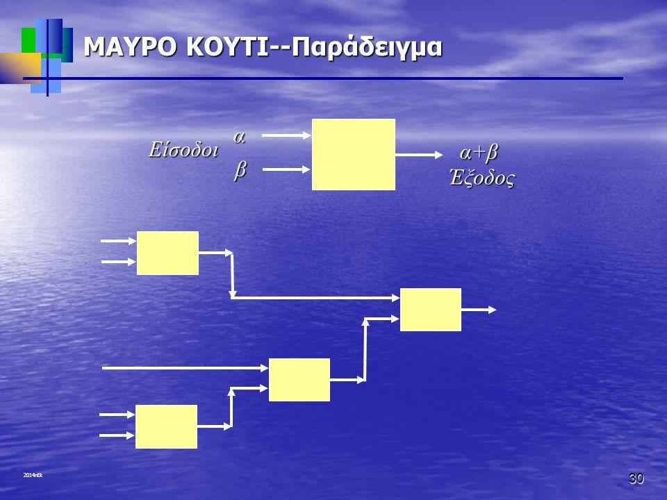 2014ntk 30 ΜΑΥΡΟ ΚΟΥΤΙ--Παράδειγμα Είσοδοι Έξοδοςαβ α+β
