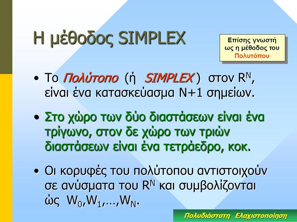 Η μέθοδος SIMPLEX Το Πολύτοπο (ή SIMPLEX ) στον R N, είναι ένα κατασκεύασμα Ν+1 σημείων.Το Πολύτοπο (ή SIMPLEX ) στον R N, είναι ένα κατασκεύασμα Ν+1 σημείων.