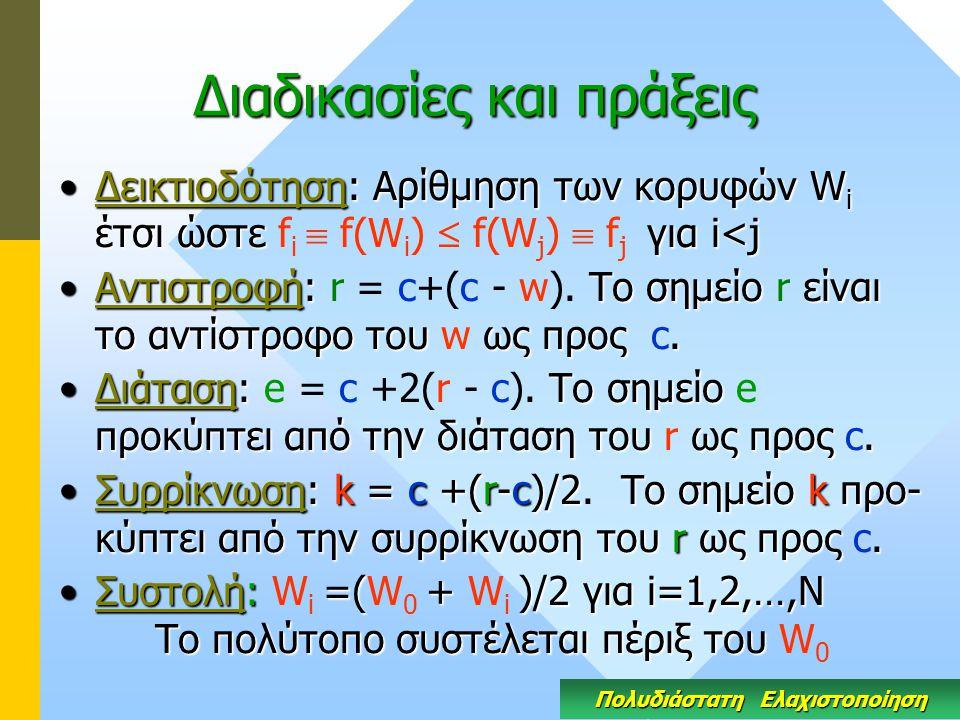 Διαδικασίες και πράξεις Δεικτιοδότηση: Αρίθμηση των κορυφών W i έτσι ώστε για i<jΔεικτιοδότηση: Αρίθμηση των κορυφών W i έτσι ώστε f i  f(W i )  f(W j )  f j για i<j Αντιστροφή: Το σημείο είναι το αντίστροφο του ως προς.Αντιστροφή: r = c+(c - w).