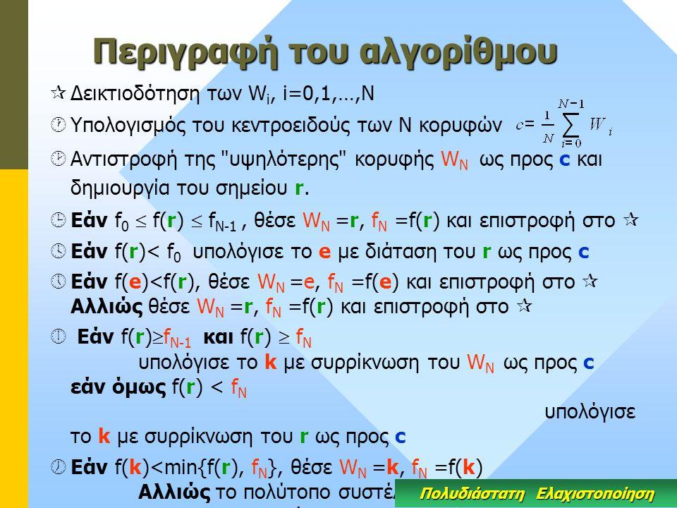  Δεικτιοδότηση των W i, i=0,1,…,N  Υπολογισμός του κεντροειδούς των Ν κορυφών  Αντιστροφή της