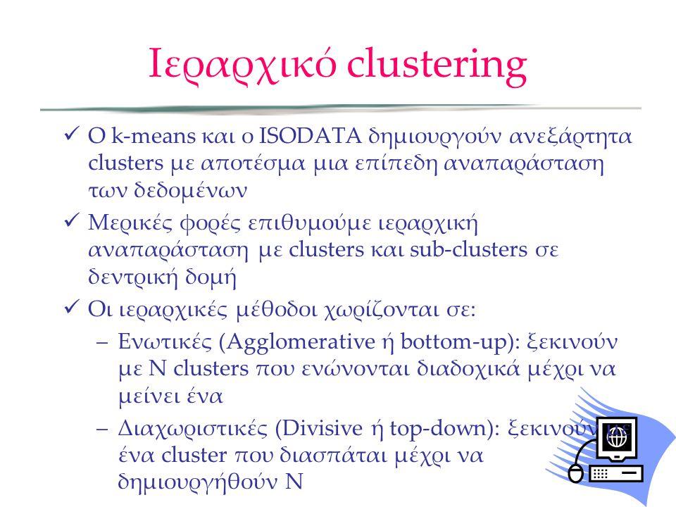 Ιεραρχικό clustering O k-means και ο ISODATA δημιουργούν ανεξάρτητα clusters με αποτέσμα μια επίπεδη αναπαράσταση των δεδομένων Μερικές φορές επιθυμούμε ιεραρχική αναπαράσταση με clusters και sub-clusters σε δεντρική δομή Οι ιεραρχικές μέθοδοι χωρίζονται σε: –Ενωτικές (Agglomerative ή bottom-up): ξεκινούν με Ν clusters που ενώνονται διαδοχικά μέχρι να μείνει ένα –Διαχωριστικές (Divisive ή top-down): ξεκινούν με ένα cluster που διασπάται μέχρι να δημιουργήθούν Ν