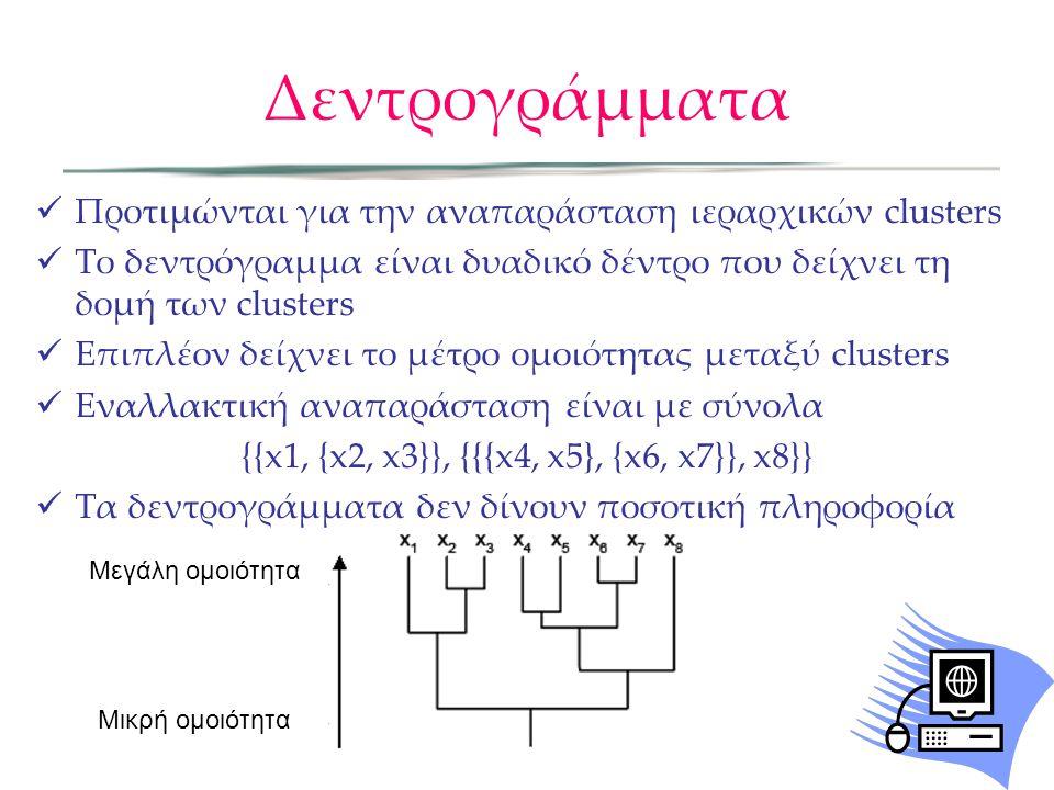 Δεντρογράμματα Προτιμώνται για την αναπαράσταση ιεραρχικών clusters Το δεντρόγραμμα είναι δυαδικό δέντρο που δείχνει τη δομή των clusters Επιπλέον δείχνει το μέτρο ομοιότητας μεταξύ clusters Εναλλακτική αναπαράσταση είναι με σύνολα {{x1, {x2, x3}}, {{{x4, x5}, {x6, x7}}, x8}} Τα δεντρογράμματα δεν δίνουν ποσοτική πληροφορία Μεγάλη ομοιότητα Μικρή ομοιότητα