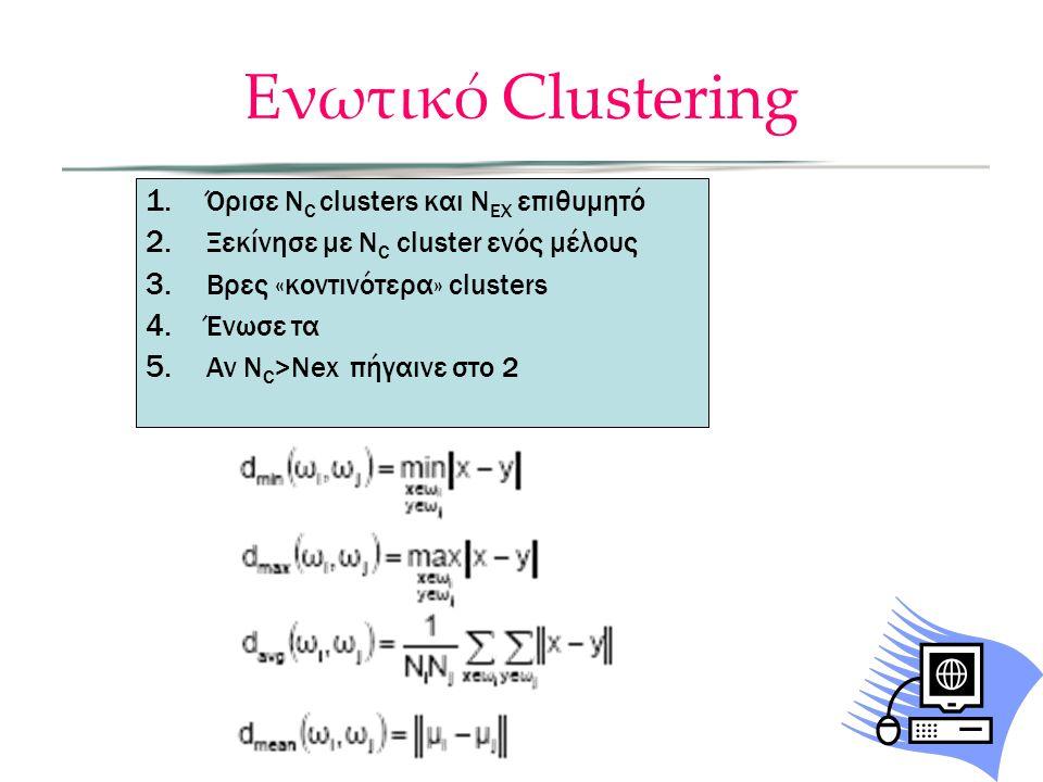 Ενωτικό Clustering 1.Όρισε N C clusters και N EX επιθυμητό 2.Ξεκίνησε με N C cluster ενός μέλους 3.Βρες «κοντινότερα» clusters 4.Ένωσε τα 5.Αν N C >Nex πήγαινε στο 2