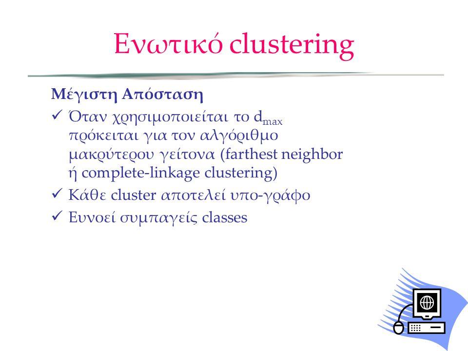 Ενωτικό clustering Μέγιστη Απόσταση Όταν χρησιμοποιείται το d max πρόκειται για τον αλγόριθμο μακρύτερου γείτονα (farthest neighbor ή complete-linkage clustering) Κάθε cluster αποτελεί υπο-γράφο Ευνοεί συμπαγείς classes