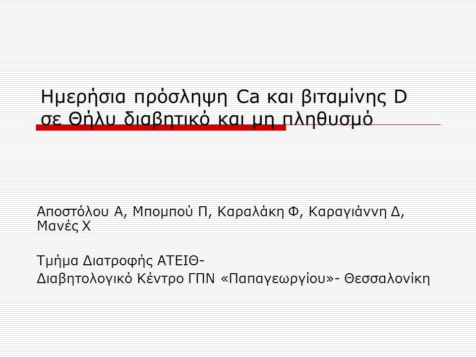 Ημερήσια πρόσληψη Ca και βιταμίνης D σε Θήλυ διαβητικό και μη πληθυσμό Αποστόλου Α, Μπομπού Π, Καραλάκη Φ, Καραγιάννη Δ, Μανές Χ Τμήμα Διατροφής ΑΤΕΙΘ- Διαβητολογικό Κέντρο ΓΠΝ «Παπαγεωργίου»- Θεσσαλονίκη