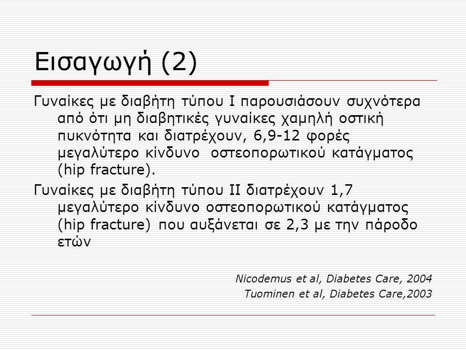 Εισαγωγή (2) Γυναίκες με διαβήτη τύπου Ι παρουσιάσουν συχνότερα από ότι μη διαβητικές γυναίκες χαμηλή οστική πυκνότητα και διατρέχουν, 6,9-12 φορές μεγαλύτερο κίνδυνο οστεοπορωτικού κατάγματος (hip fracture).