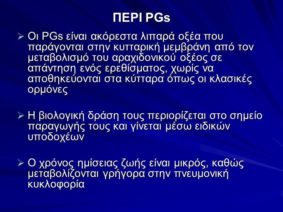 ΠΕΡΙ PGs  Οι PGs είναι ακόρεστα λιπαρά οξέα που παράγονται στην κυτταρική μεμβράνη από τον μεταβολισμό του αραχιδονικού οξέος σε απάντηση ενός ερεθίσ