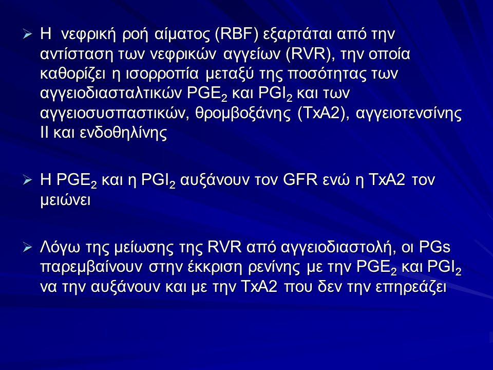  Η νεφρική ροή αίματος (RBF) εξαρτάται από την αντίσταση των νεφρικών αγγείων (RVR), την οποία καθορίζει η ισορροπία μεταξύ της ποσότητας των αγγειοδ