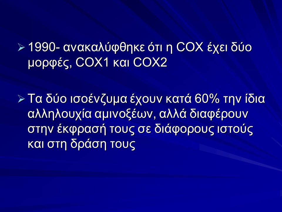  1990- ανακαλύφθηκε ότι η COX έχει δύο μορφές, COX1 και COX2  Τα δύο ισοένζυμα έχουν κατά 60% την ίδια αλληλουχία αμινοξέων, αλλά διαφέρουν στην έκφ