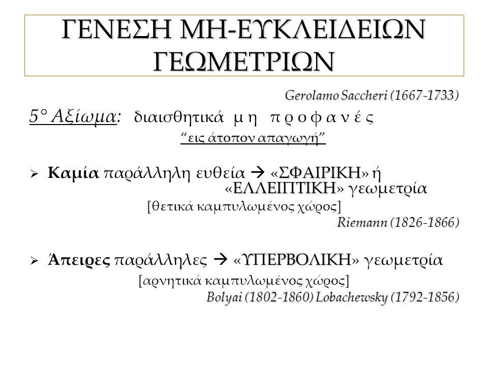 """ΓΕΝΕΣΗ ΜΗ-ΕΥΚΛΕΙΔΕΙΩΝ ΓΕΩΜΕΤΡΙΩΝ Gerolamo Saccheri (1667-1733) 5° Αξίωμα: διαισθητικά μ η π ρ ο φ α ν έ ς """"εις άτοπον απαγωγή"""" ΣΦΑΙΡΙΚΗ ΕΛΛΕΙΠΤΙΚΗ  Κ"""