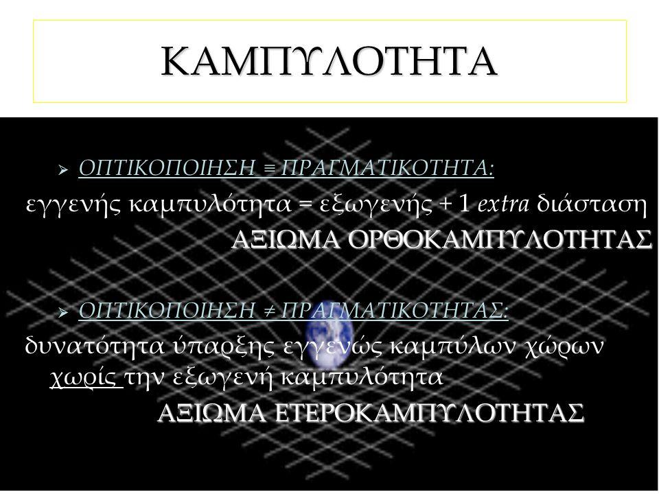 ΚΑΜΠΥΛΟΤΗΤΑ  ΟΠΤΙΚΟΠΟΙΗΣΗ ≡ ΠΡΑΓΜΑΤΙΚΟΤΗΤΑ: εγγενής καμπυλότητα = εξωγενής + 1 extra διάσταση ΑΞΙΩΜΑ ΟΡΘΟΚΑΜΠΥΛΟΤΗΤΑΣ  ΟΠΤΙΚΟΠΟΙΗΣΗ ≠ ΠΡΑΓΜΑΤΙΚΟΤΗΤΑ