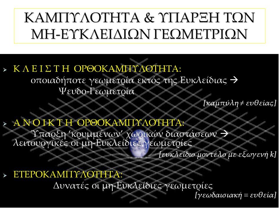 ΚΑΜΠΥΛΟΤΗΤΑ & ΥΠΑΡΞΗ ΤΩΝ ΜΗ-ΕΥΚΛΕΙΔΙΩΝ ΓΕΩΜΕΤΡΙΩΝ  Κ Λ Ε Ι Σ Τ Η ΟΡΘΟΚΑΜΠΥΛΟΤΗΤΑ: οποιαδήποτε γεωμετρία εκτός της Ευκλείδιας  Ψευδο-Γεωμετρία [καμπύ