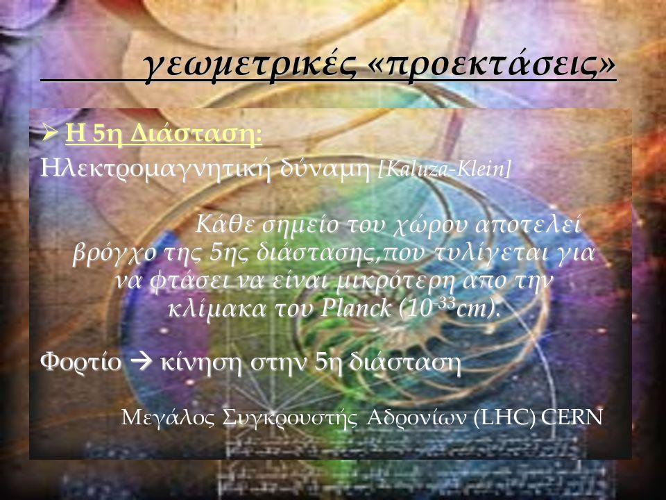 γεωμετρικές «προεκτάσεις» γεωμετρικές «προεκτάσεις»  Η 5η Διάσταση: Ηλεκτρομαγνητική δύναμη [Kaluza-Klein] Κάθε σημείο του χώρου αποτελεί βρόγχο της