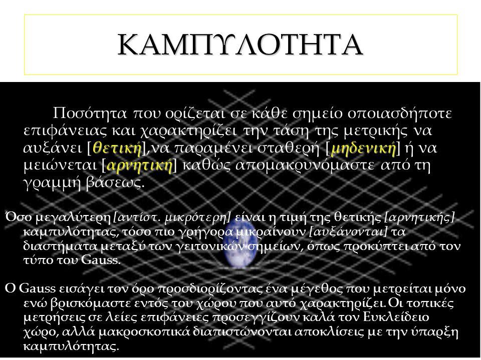 ΚΑΜΠΥΛΟΤΗΤΑ & ΥΠΑΡΞΗ ΤΩΝ ΜΗ-ΕΥΚΛΕΙΔΙΩΝ ΓΕΩΜΕΤΡΙΩΝ  Κ Λ Ε Ι Σ Τ Η ΟΡΘΟΚΑΜΠΥΛΟΤΗΤΑ: οποιαδήποτε γεωμετρία εκτός της Ευκλείδιας  Ψευδο-Γεωμετρία [καμπύλη ≠ ευθείας]  Α Ν Ο Ι Κ Τ Η ΟΡΘΟΚΑΜΠΥΛΟΤΗΤΑ: Ύπαρξη 'κρυμμένων' χωρικών διαστάσεων  λειτουργικές οι μη-Ευκλείδιες γεωμετρίες [ευκλείδιο μοντέλο με εξωγενή k]  ΕΤΕΡΟΚΑΜΠΥΛΟΤΗΤΑ: Δυνατές οι μη-Ευκλείδιες γεωμετρίες [γεωδαισιακή ≡ ευθεία]