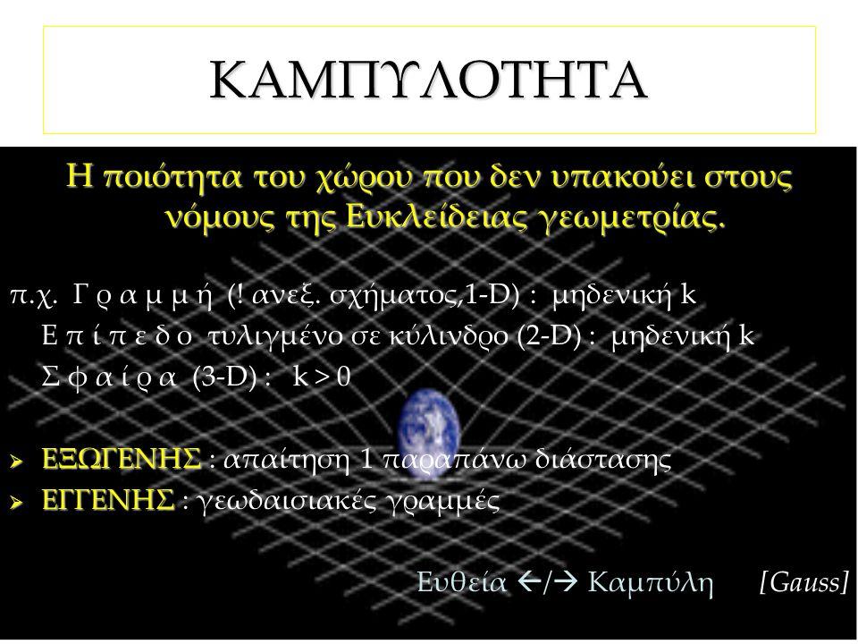 ΚΑΜΠΥΛΟΤΗΤΑ Η ποιότητα του χώρου που δεν υπακούει στους νόμους της Ευκλείδειας γεωμετρίας. π.χ. Γ ρ α μ μ ή (! ανεξ. σχήματος,1-D) : μηδενική k Ε π ί