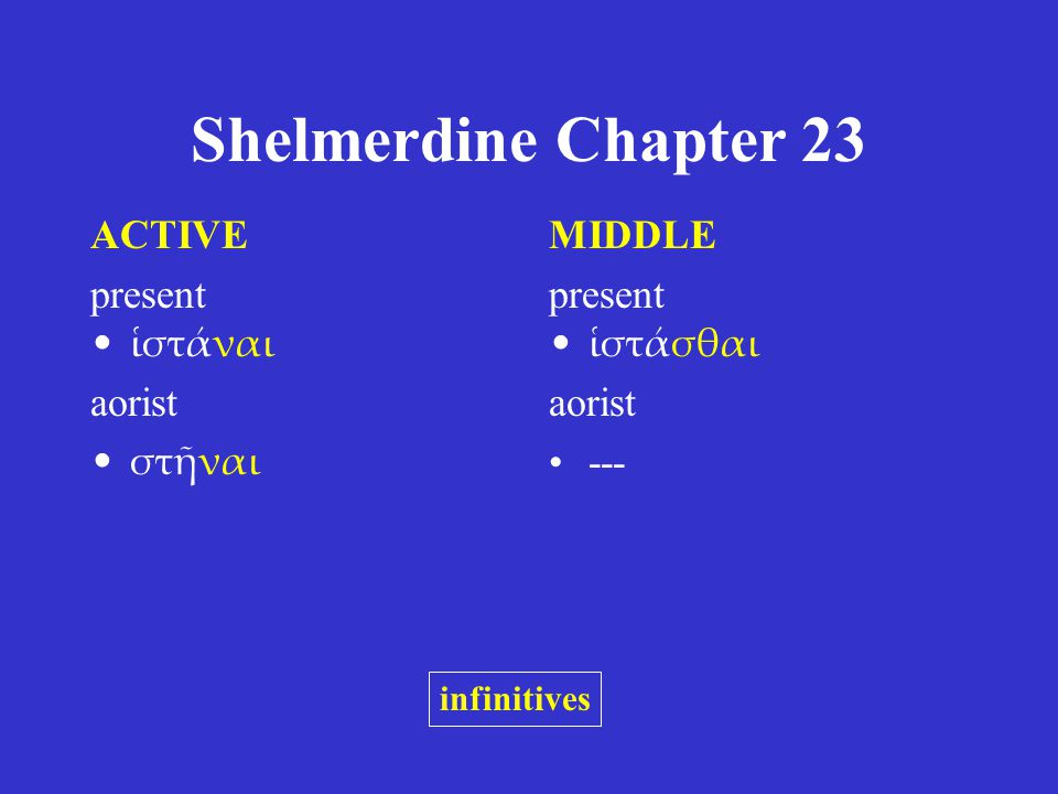 Shelmerdine Chapter 23 ACTIVE present ἱστάναι aorist στῆναι MIDDLE present ἱστάσθαι aorist --- infinitives