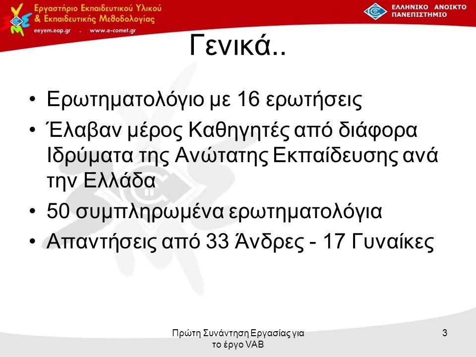 Γενικά.. Ερωτηματολόγιο με 16 ερωτήσεις Έλαβαν μέρος Καθηγητές από διάφορα Ιδρύματα της Ανώτατης Εκπαίδευσης ανά την Ελλάδα 50 συμπληρωμένα ερωτηματολ