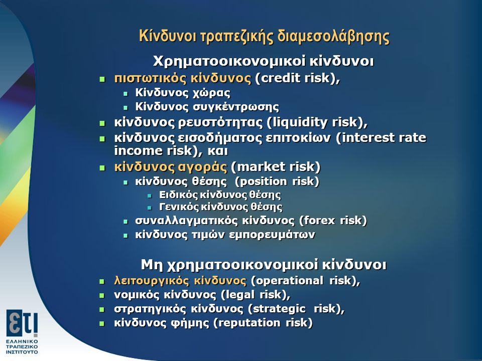 Κίνδυνοι τραπεζικής διαμεσολάβησης Χρηματοοικονομικοί κίνδυνοι πιστωτικός κίνδυνος (credit risk), πιστωτικός κίνδυνος (credit risk), Κίνδυνος χώρας Κί