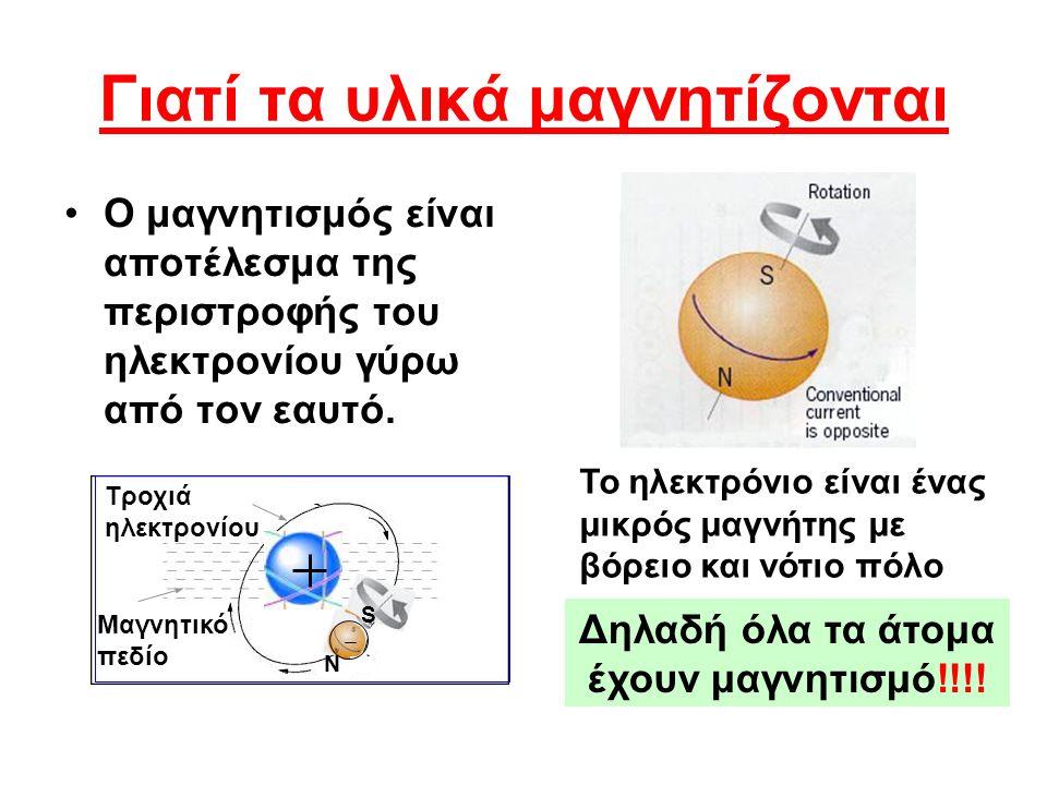 Γιατί τα υλικά μαγνητίζονται Ο μαγνητισμός είναι αποτέλεσμα της περιστροφής του ηλεκτρονίου γύρω από τον εαυτό. Το ηλεκτρόνιο είναι ένας μικρός μαγνήτ