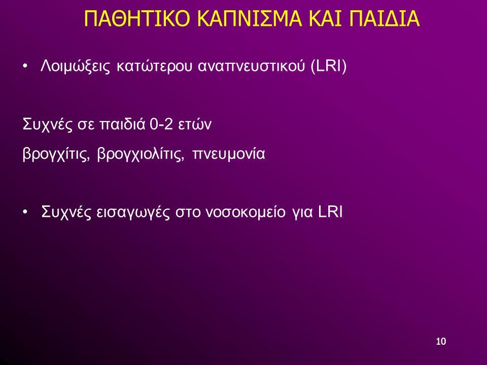 10 ΠΑΘΗΤΙΚΟ ΚΑΠΝΙΣΜΑ ΚΑΙ ΠΑΙΔΙΑ Λοιμώξεις κατώτερου αναπνευστικού (LRI) Συχνές σε παιδιά 0-2 ετών βρογχίτις, βρογχιολίτις, πνευμονία Συχνές εισαγωγές