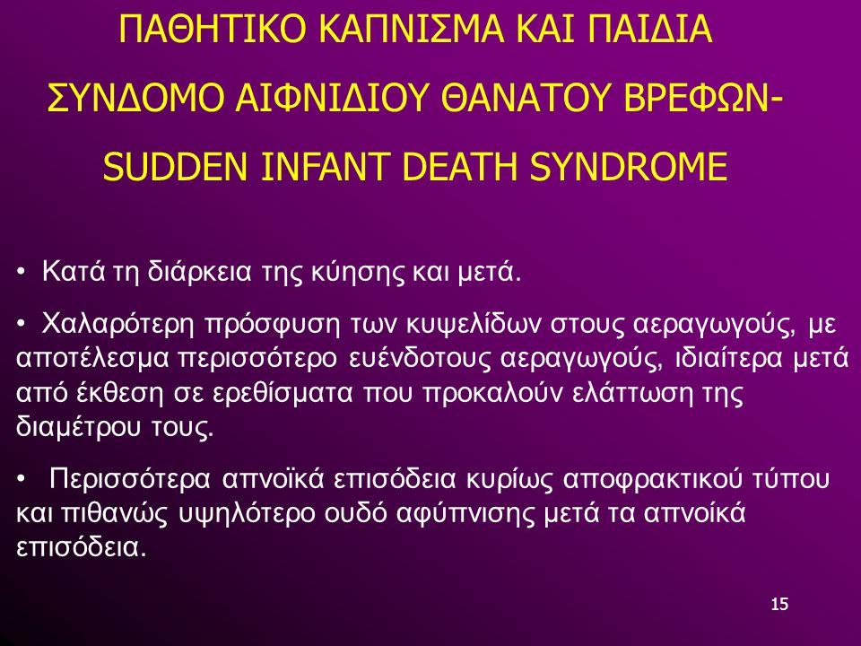 15 ΠΑΘΗΤΙΚΟ ΚΑΠΝΙΣΜΑ ΚΑΙ ΠΑΙΔΙΑ ΣΥΝΔΟΜΟ ΑΙΦΝΙΔΙΟΥ ΘΑΝΑΤΟΥ ΒΡΕΦΩΝ- SUDDEN INFANT DEATH SYNDROME Kατά τη διάρκεια της κύησης και μετά. Χαλαρότερη πρόσφυ