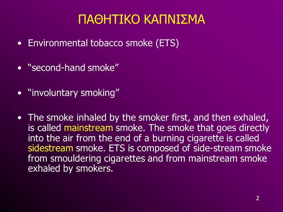 """2 ΠΑΘΗΤΙΚΟ ΚΑΠΝΙΣΜΑ Environmental tobacco smoke (ETS) """"second-hand smoke"""" """"involuntary smoking"""" The smoke inhaled by the smoker first, and then exhale"""