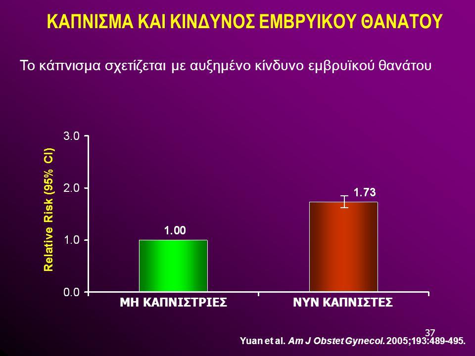 37 ΚΑΠΝΙΣΜΑ ΚΑΙ ΚΙΝΔΥΝΟΣ ΕΜΒΡΥΙΚΟΥ ΘΑΝΑΤΟΥ Yuan et al. Am J Obstet Gynecol. 2005;193:489-495. Το κάπνισμα σχετίζεται με αυξημένο κίνδυνο εμβρυ ï κού θ