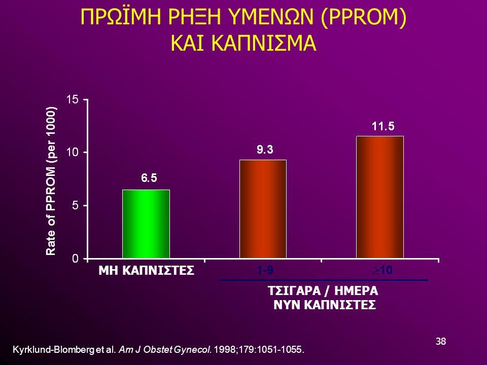 38 ΠΡΩÏΜΗ ΡΗΞΗ ΥΜΕΝΩΝ (PPROM) ΚΑΙ ΚΑΠΝΙΣΜΑ Kyrklund-Blomberg et al. Am J Obstet Gynecol. 1998;179:1051-1055. Rate of PPROM (per 1000) ΤΣΙΓΑΡΑ / ΗΜΕΡΑ
