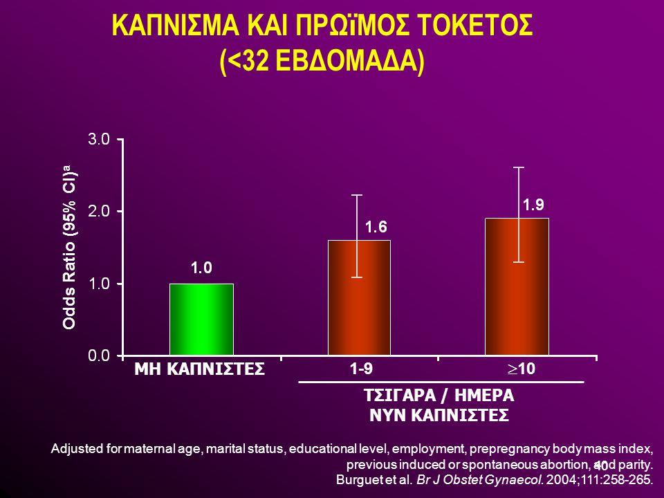 40 ΚΑΠΝΙΣΜΑ ΚΑΙ ΠΡΩ ï ΜΟΣ ΤΟΚΕΤΟΣ (<32 ΕΒΔΟΜΑΔΑ) Odds Ratio (95% CI) a ΜΗ ΚΑΠΝΙΣΤΕΣ  10 Adjusted for maternal age, marital status, educational level,