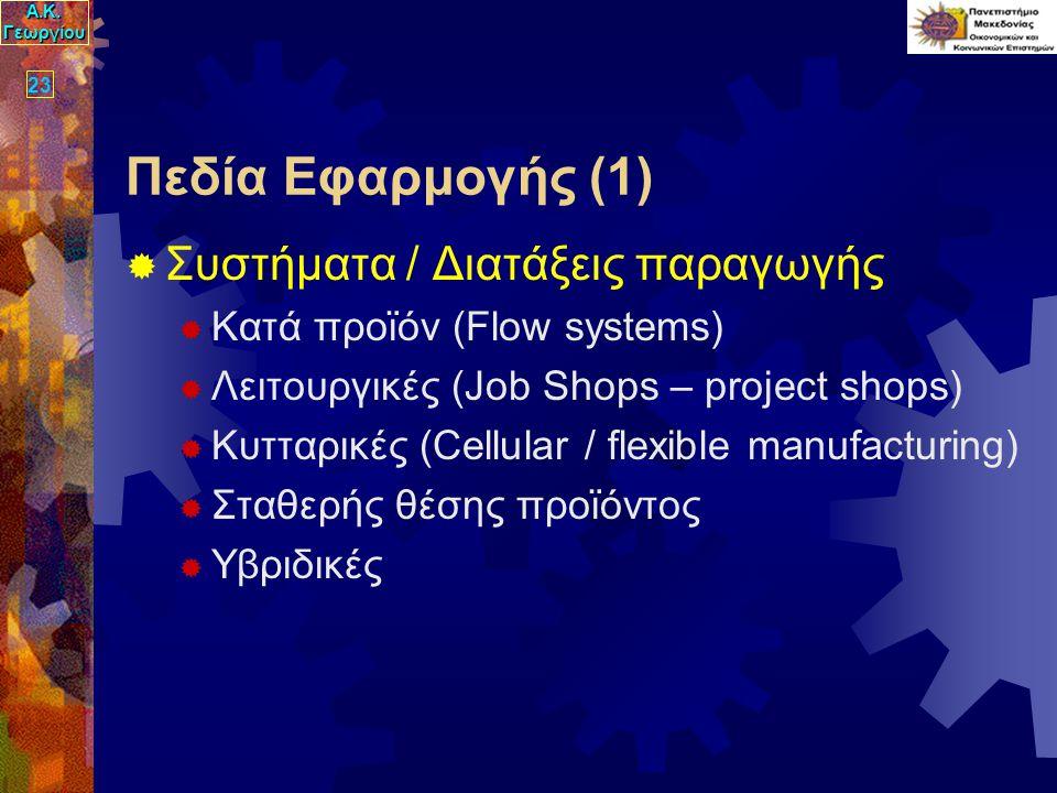 Α.Κ. Γεωργίου 23 Πεδία Εφαρμογής (1)  Συστήματα / Διατάξεις παραγωγής  Κατά προϊόν (Flow systems)  Λειτουργικές (Job Shops – project shops)  Κυττα