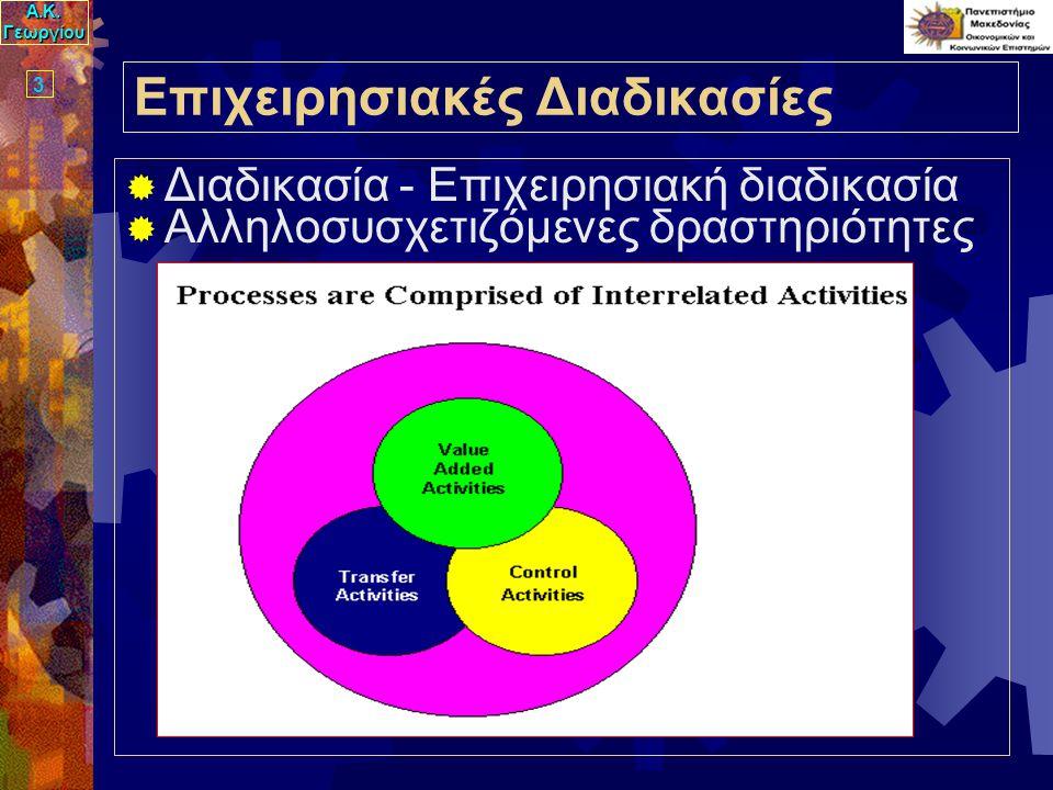 Α.Κ. Γεωργίου 3 Επιχειρησιακές Διαδικασίες  Διαδικασία - Επιχειρησιακή διαδικασία  Αλληλοσυσχετιζόμενες δραστηριότητες