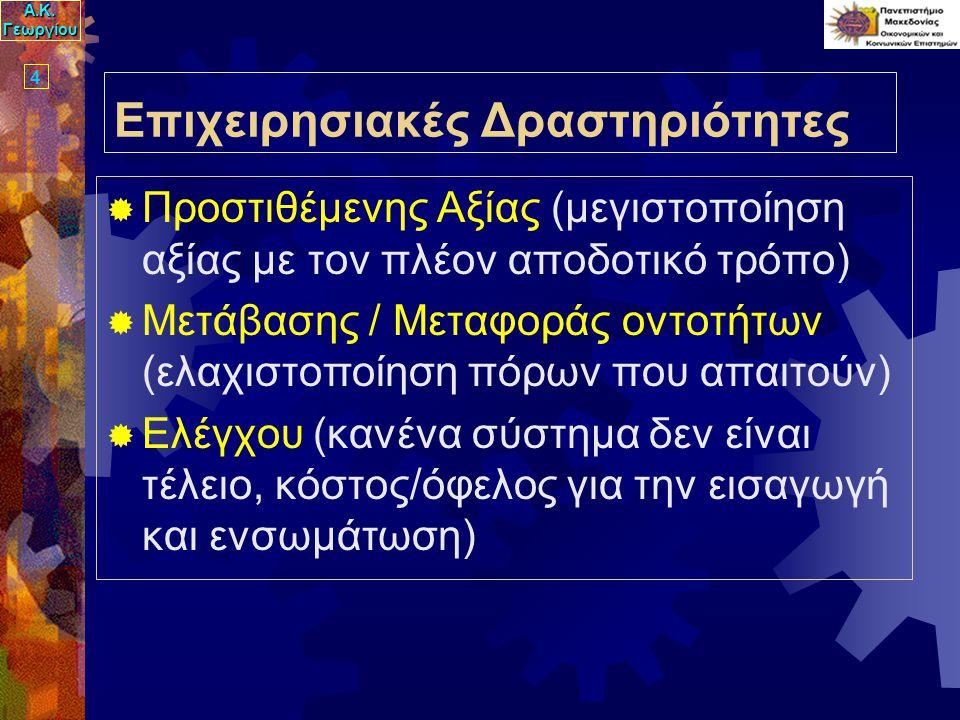 Α.Κ. Γεωργίου 4 Επιχειρησιακές Δραστηριότητες  Προστιθέμενης Αξίας (μεγιστοποίηση αξίας με τον πλέον αποδοτικό τρόπο)  Μετάβασης / Μεταφοράς οντοτήτ